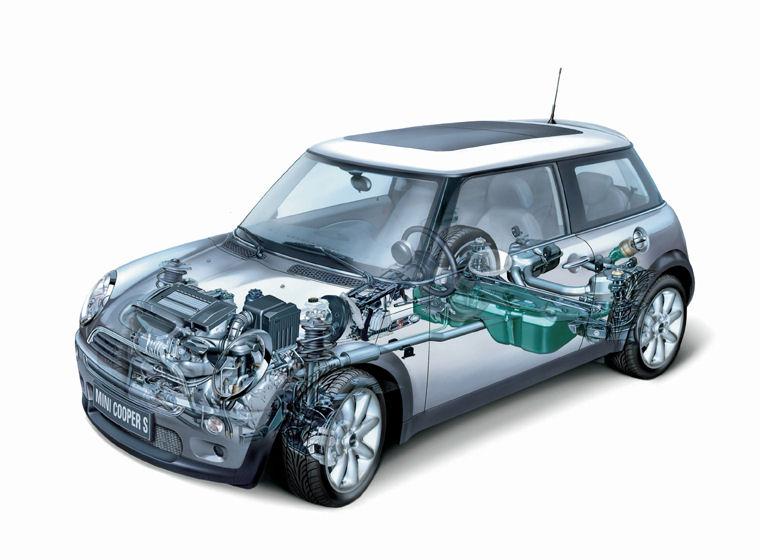 2004 Mini Cooper S Technology Picture Pic Image