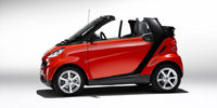 2009 Smart Fortwo Reviews / Specs / Pictures